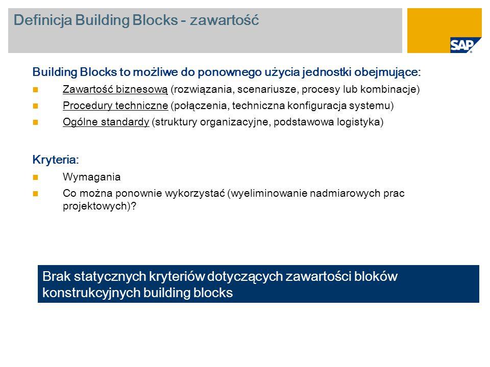 Definicja Building Blocks - zawartość