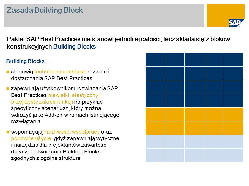 Zasada Building Block Pakiet SAP Best Practices nie stanowi jednolitej całości, lecz składa się z bloków konstrukcyjnych Building Blocks.