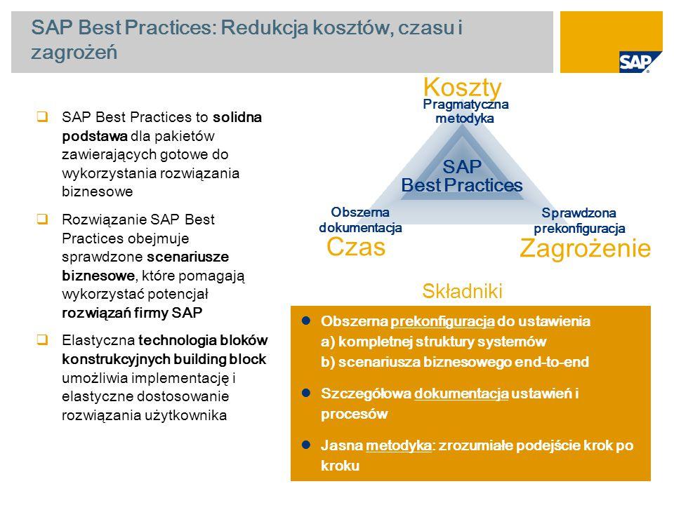 SAP Best Practices: Redukcja kosztów, czasu i zagrożeń