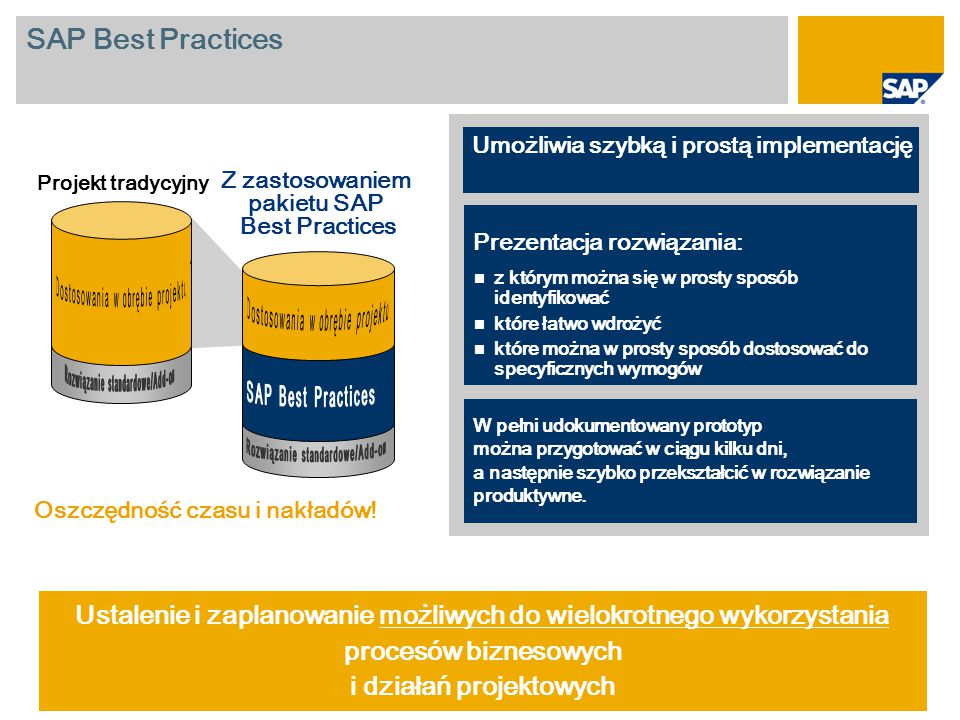 Z zastosowaniem pakietu SAP Oszczędność czasu i nakładów!