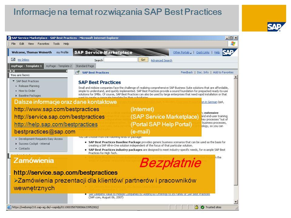 Informacje na temat rozwiązania SAP Best Practices