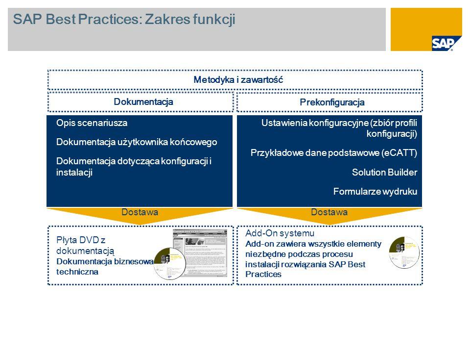 SAP Best Practices: Zakres funkcji