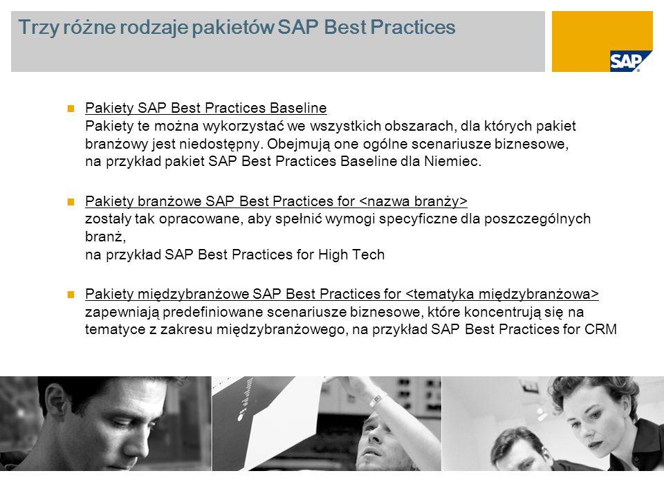 Trzy różne rodzaje pakietów SAP Best Practices