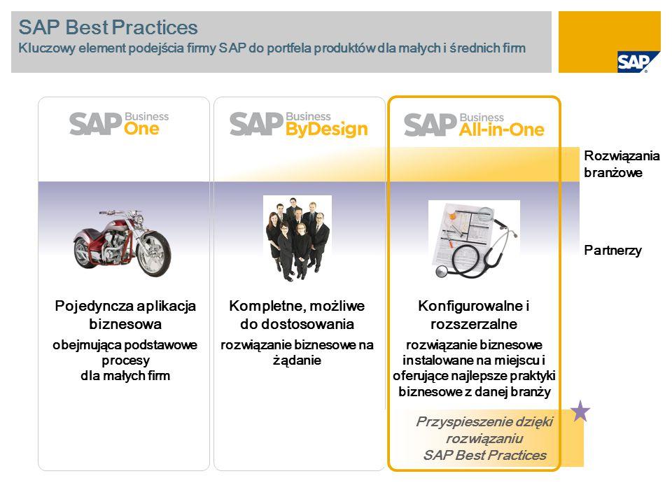 SAP Best Practices Kluczowy element podejścia firmy SAP do portfela produktów dla małych i średnich firm