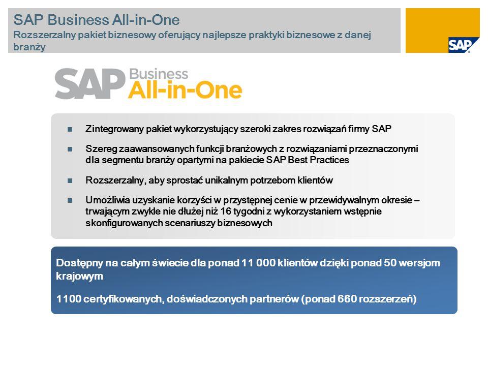 SAP Business All-in-One Rozszerzalny pakiet biznesowy oferujący najlepsze praktyki biznesowe z danej branży