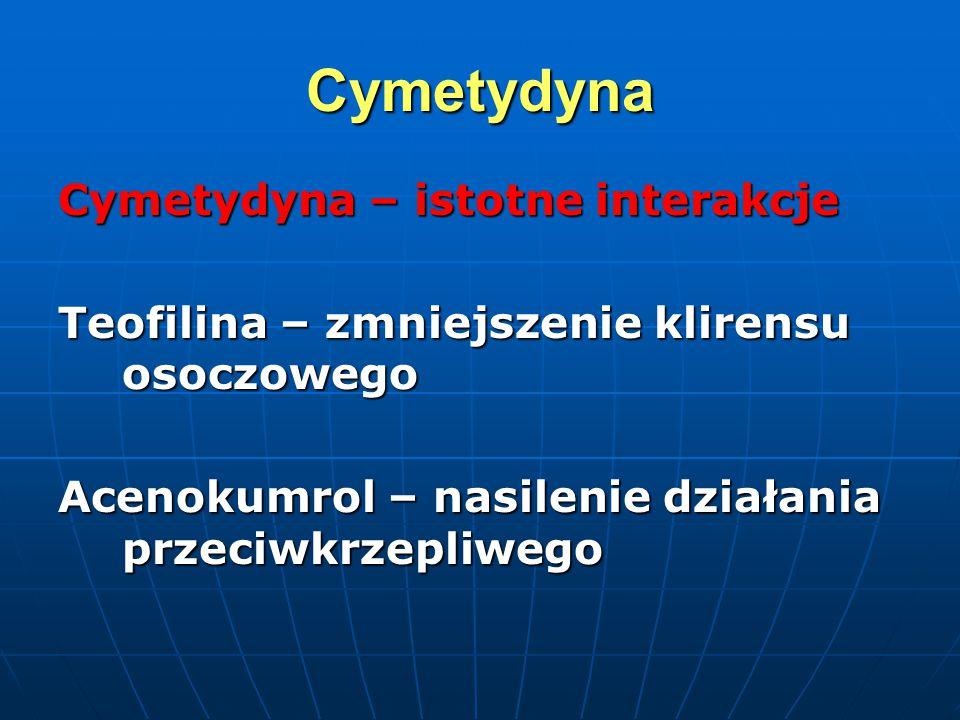 Cymetydyna Cymetydyna – istotne interakcje