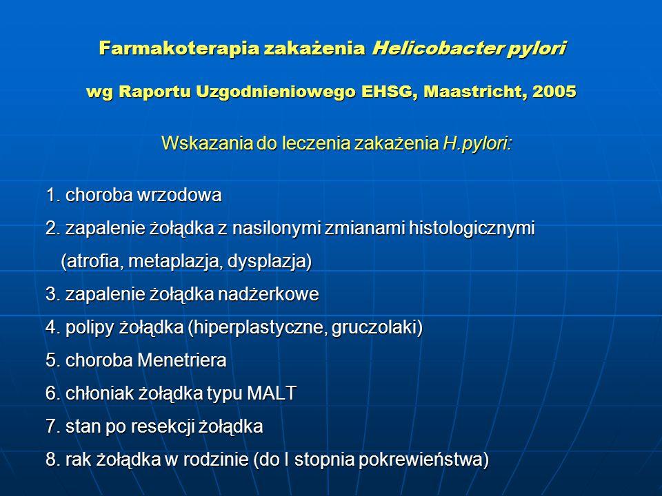 Farmakoterapia zakażenia Helicobacter pylori wg Raportu Uzgodnieniowego EHSG, Maastricht, 2005