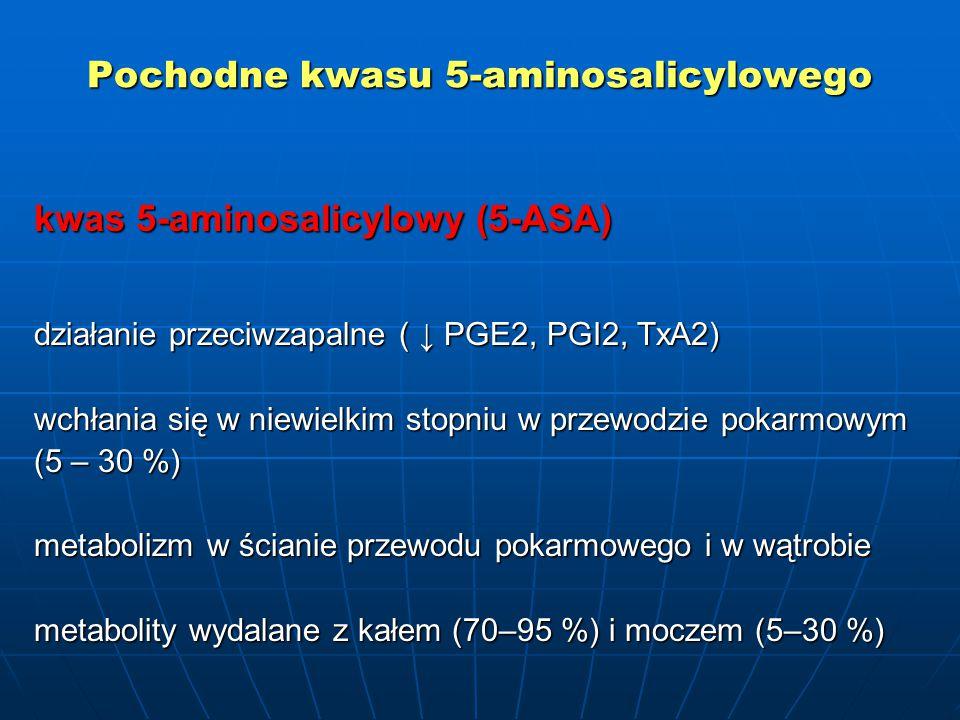 Pochodne kwasu 5-aminosalicylowego