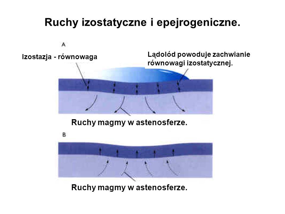 Ruchy izostatyczne i epejrogeniczne.