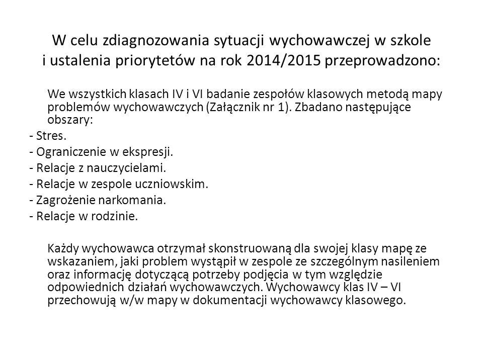 W celu zdiagnozowania sytuacji wychowawczej w szkole i ustalenia priorytetów na rok 2014/2015 przeprowadzono: