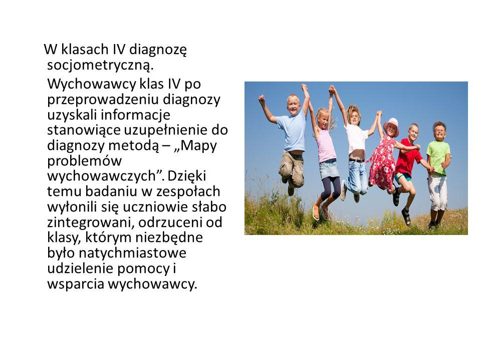 W klasach IV diagnozę socjometryczną