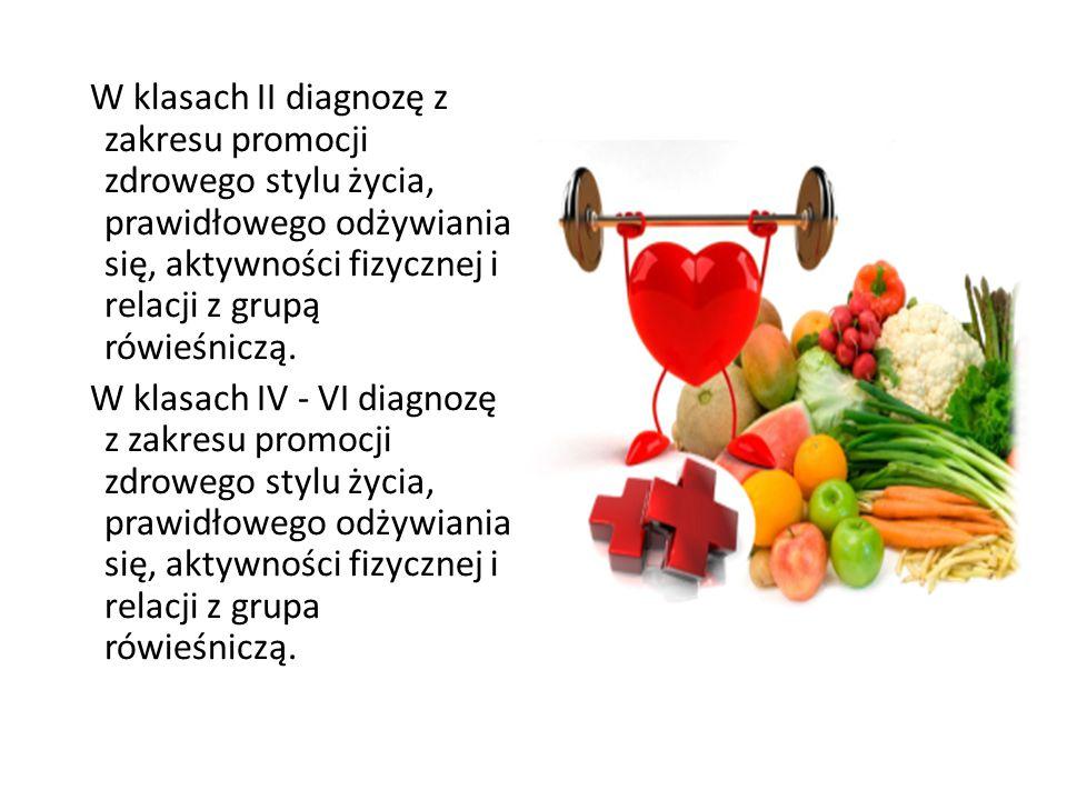 W klasach II diagnozę z zakresu promocji zdrowego stylu życia, prawidłowego odżywiania się, aktywności fizycznej i relacji z grupą rówieśniczą.