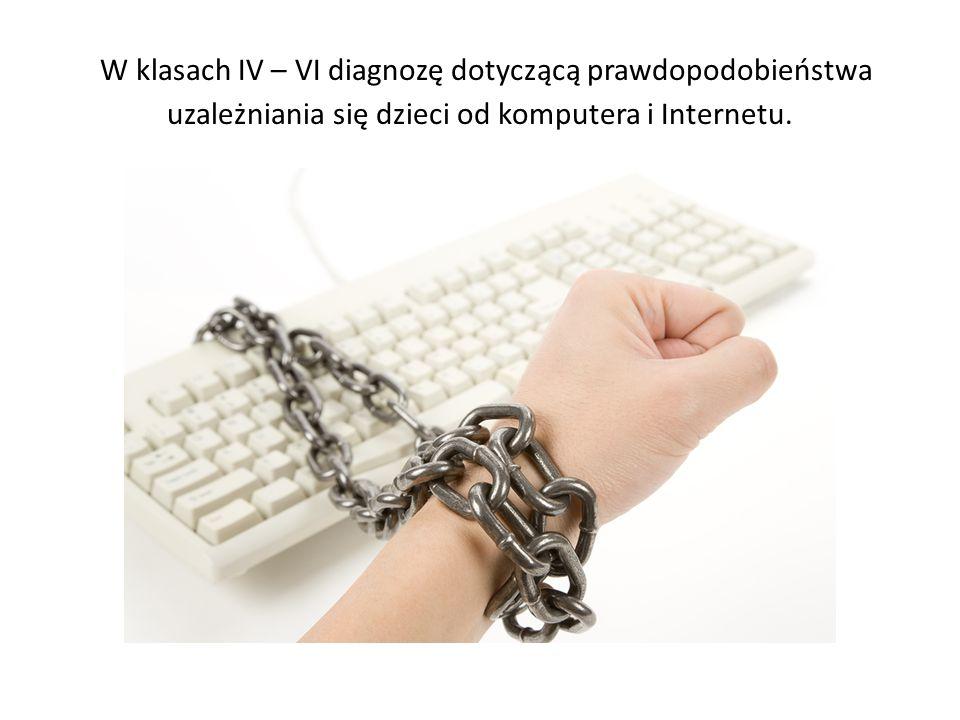 W klasach IV – VI diagnozę dotyczącą prawdopodobieństwa uzależniania się dzieci od komputera i Internetu.