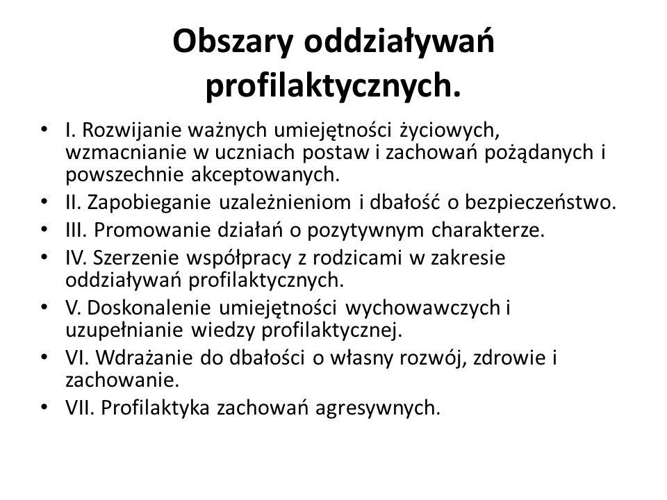 Obszary oddziaływań profilaktycznych.