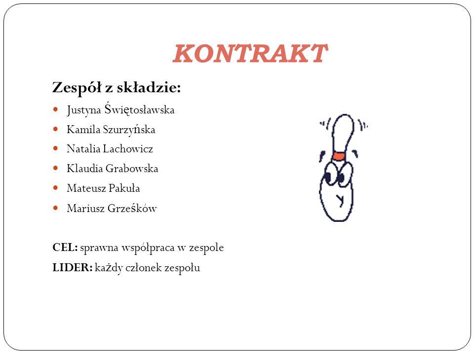 KONTRAKT Zespół z składzie: Justyna Świętosławska Kamila Szurzyńska