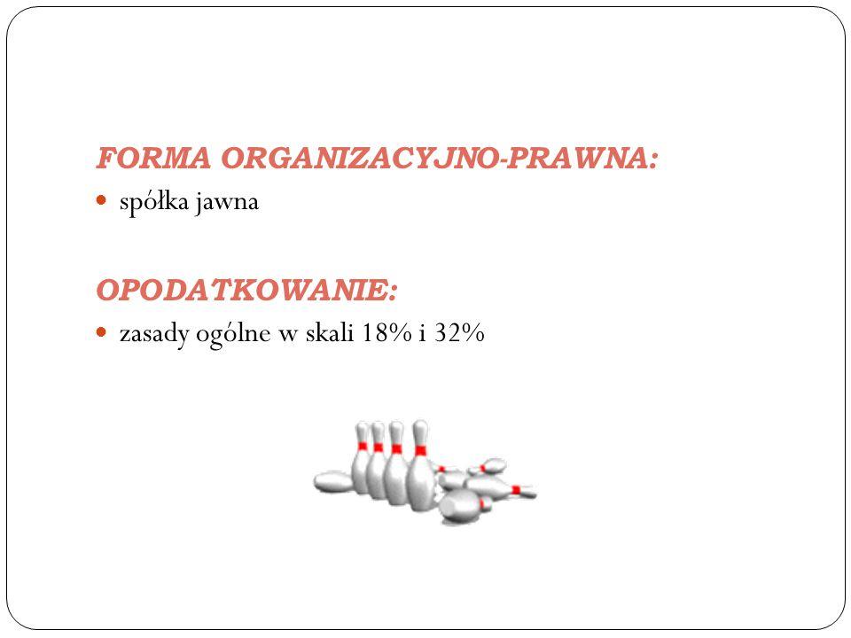 FORMA ORGANIZACYJNO-PRAWNA:
