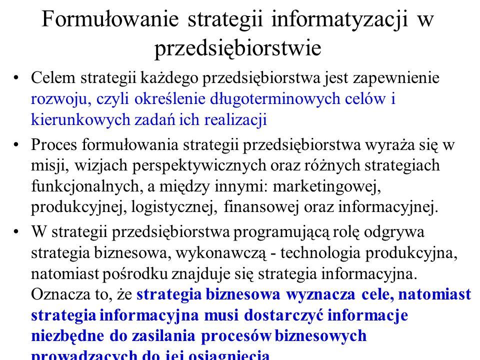 Formułowanie strategii informatyzacji w przedsiębiorstwie