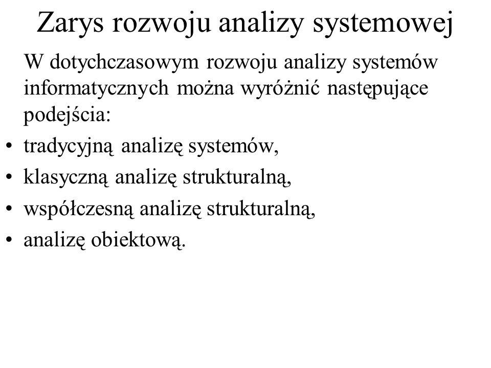 Zarys rozwoju analizy systemowej