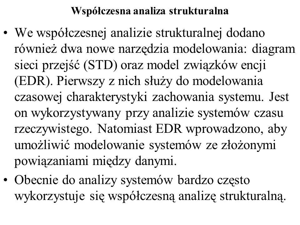 Współczesna analiza strukturalna