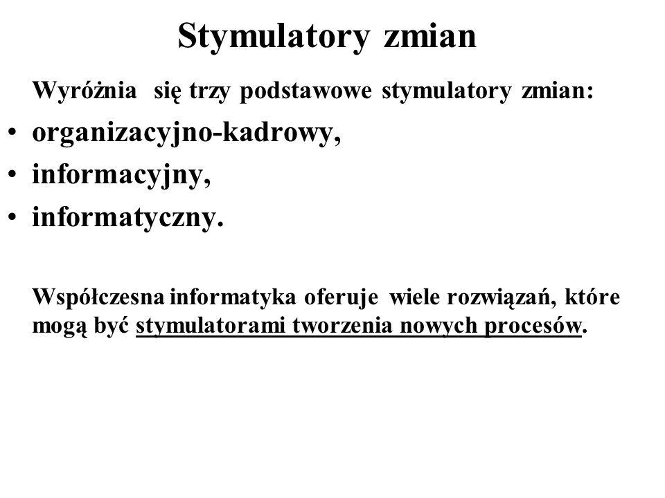 Stymulatory zmian Wyróżnia się trzy podstawowe stymulatory zmian: