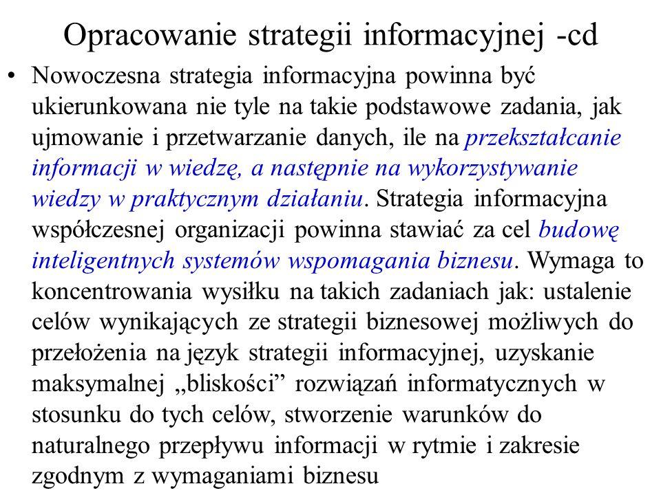 Opracowanie strategii informacyjnej -cd