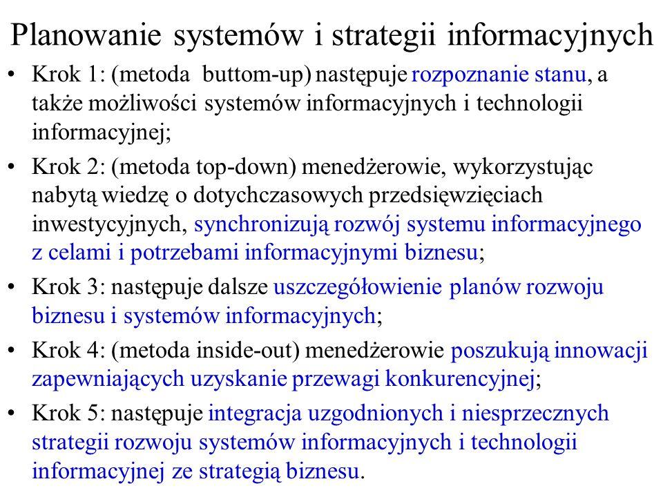 Planowanie systemów i strategii informacyjnych