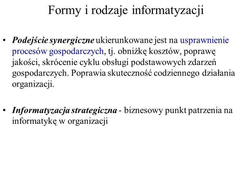 Formy i rodzaje informatyzacji