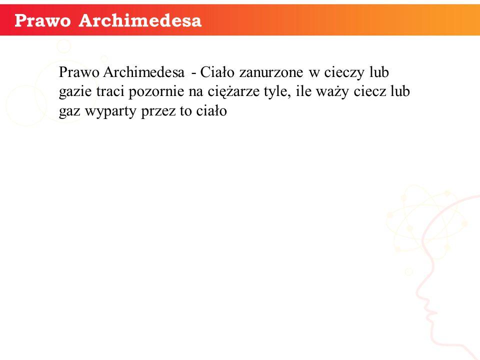 Prawo Archimedesa informatyka +