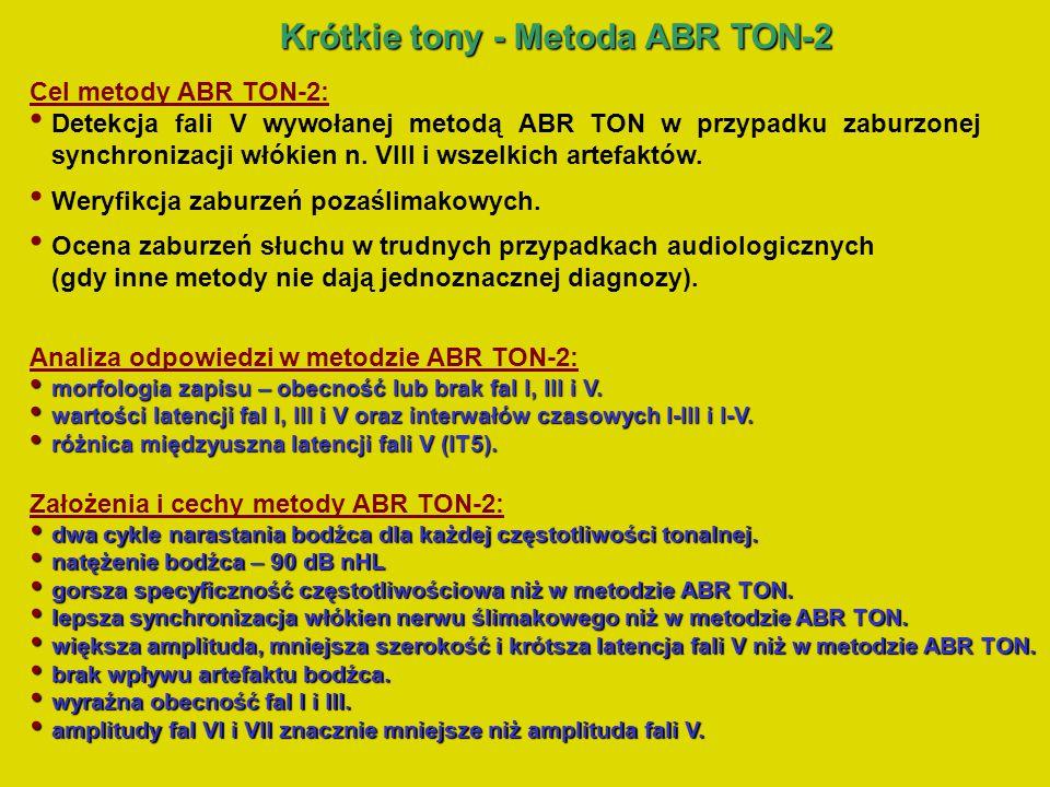 Krótkie tony - Metoda ABR TON-2