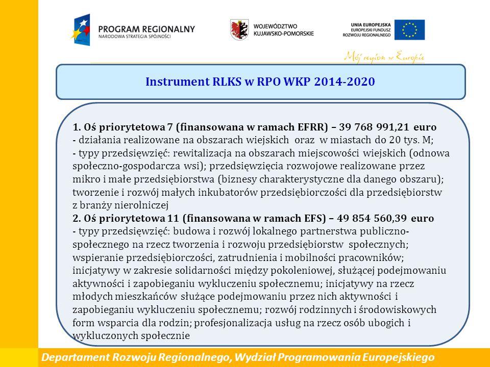 Instrument RLKS w RPO WKP 2014-2020