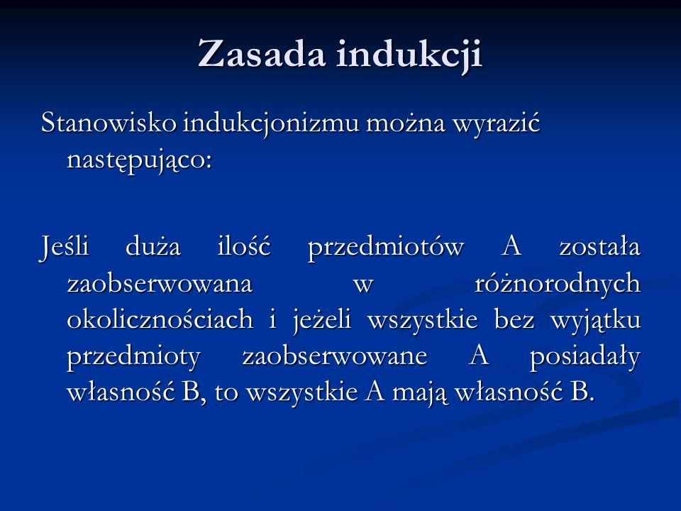 Zasada indukcji Stanowisko indukcjonizmu można wyrazić następująco: