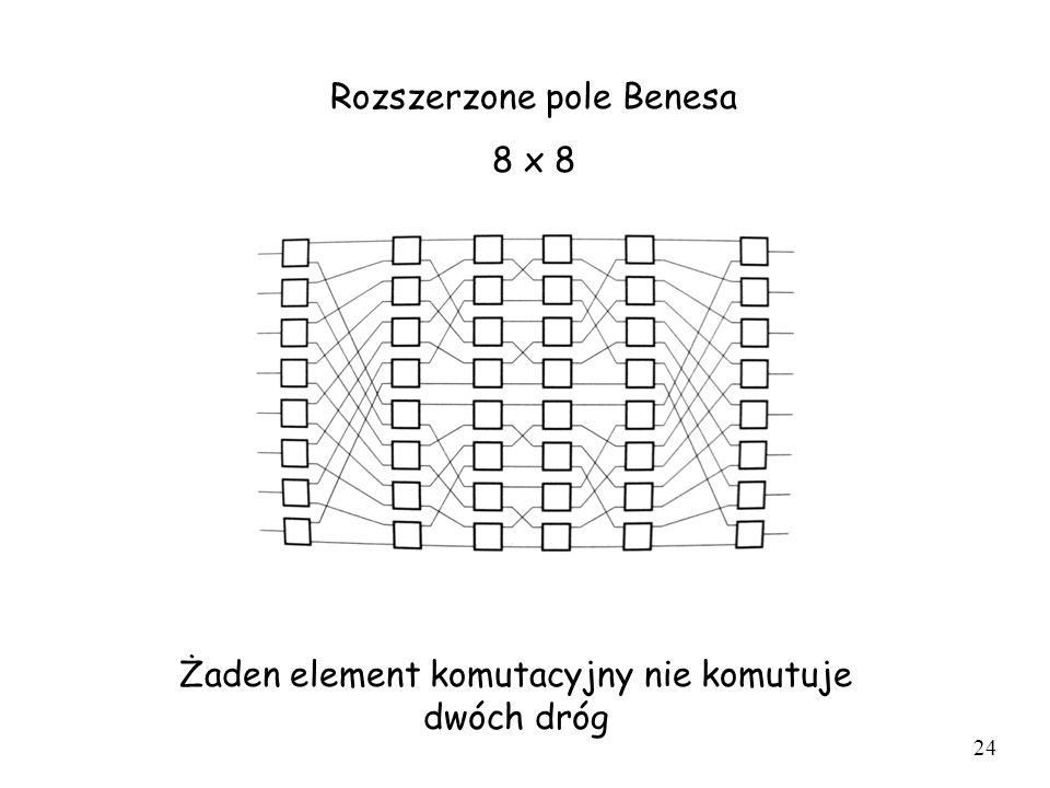 Rozszerzone pole Benesa 8 x 8