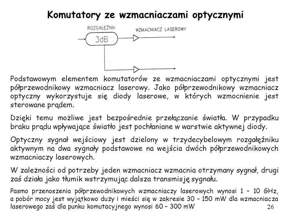 Komutatory ze wzmacniaczami optycznymi