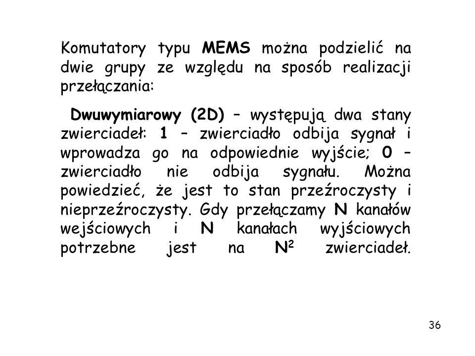 Komutatory typu MEMS można podzielić na dwie grupy ze względu na sposób realizacji przełączania: