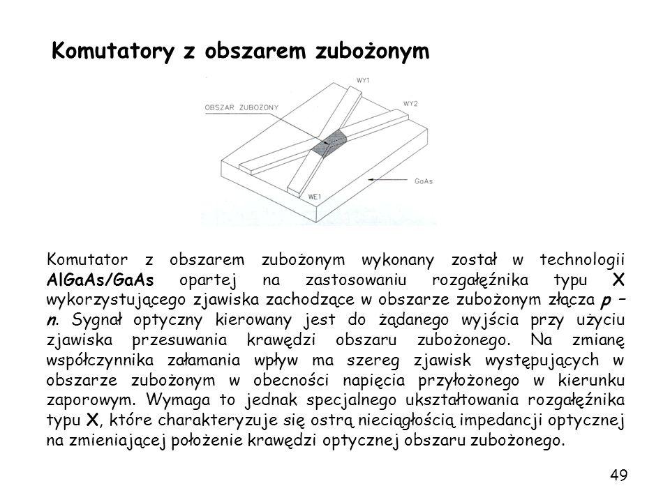 Komutatory z obszarem zubożonym