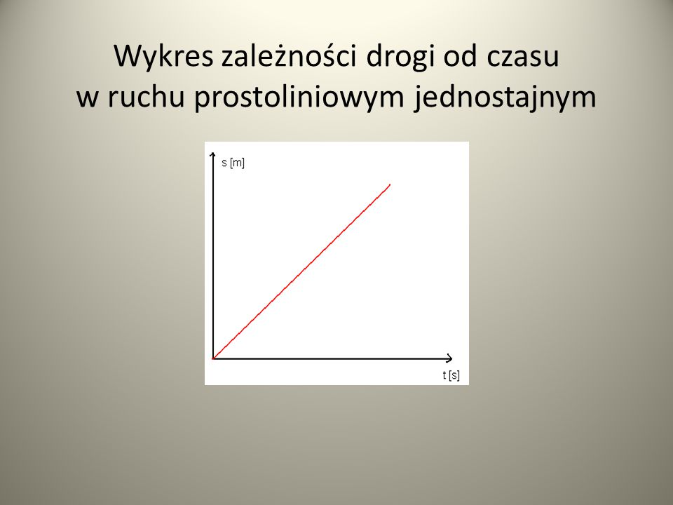Wykres zależności drogi od czasu w ruchu prostoliniowym jednostajnym
