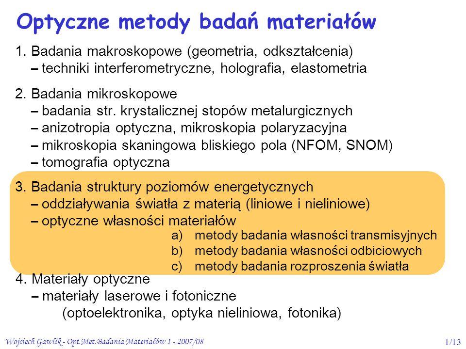 Optyczne metody badań materiałów
