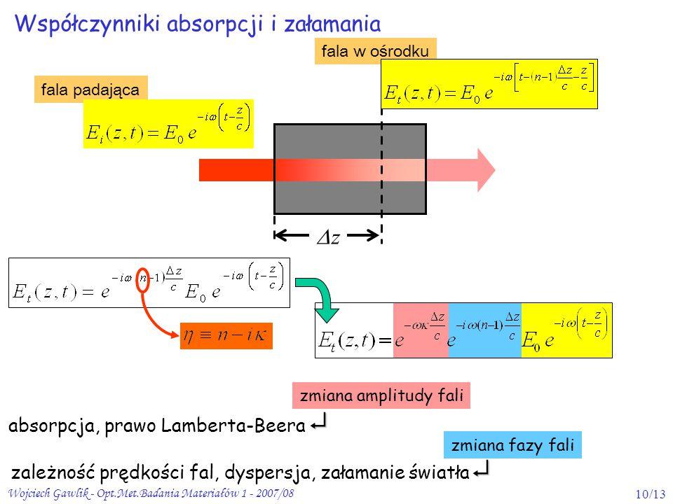 Współczynniki absorpcji i załamania
