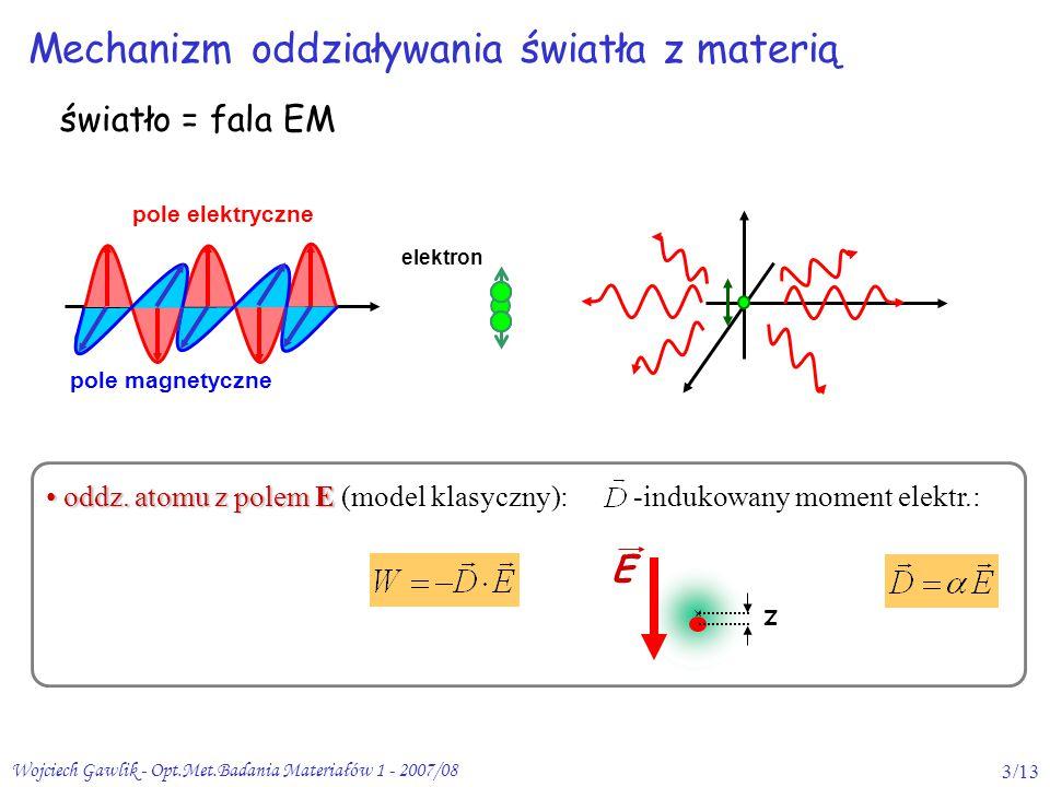 Mechanizm oddziaływania światła z materią