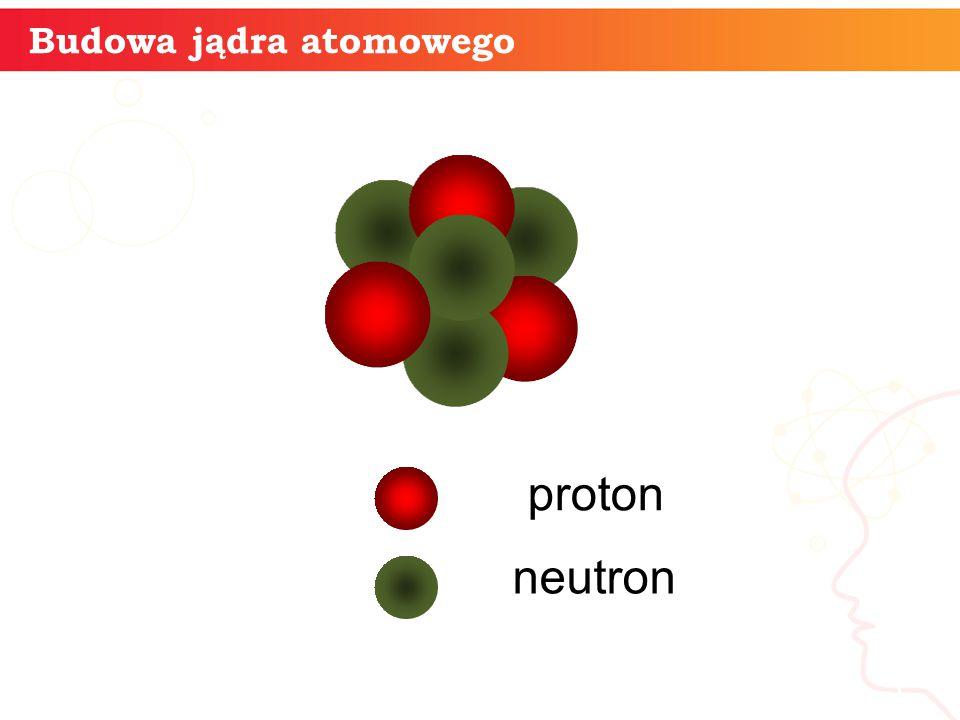 proton neutron Budowa jądra atomowego informatyka +