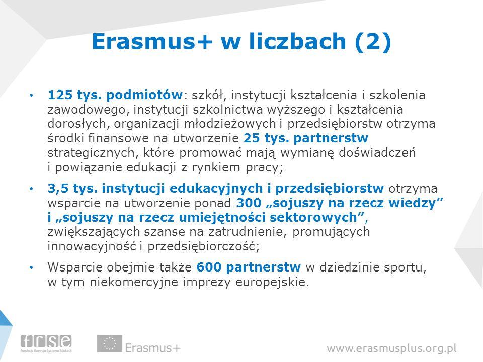 Erasmus+ w liczbach (2)