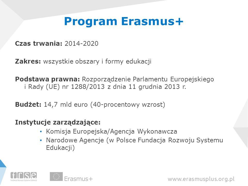 Program Erasmus+ Czas trwania: 2014-2020