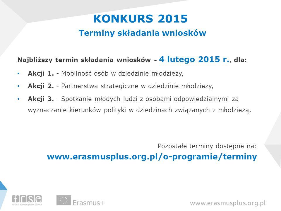 KONKURS 2015 Terminy składania wniosków