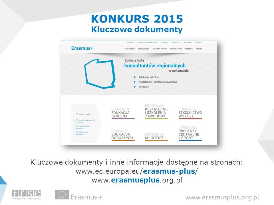 KONKURS 2015 Kluczowe dokumenty