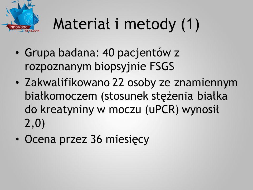 Materiał i metody (1) Grupa badana: 40 pacjentów z rozpoznanym biopsyjnie FSGS.
