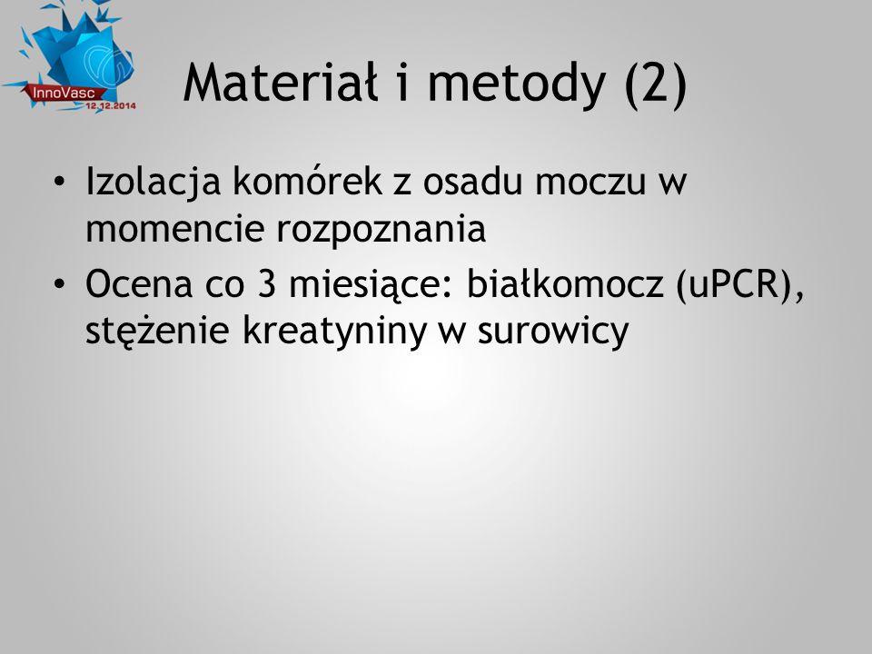Materiał i metody (2) Izolacja komórek z osadu moczu w momencie rozpoznania.