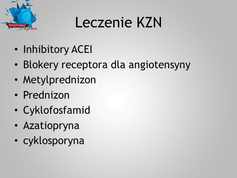 Leczenie KZN Inhibitory ACEI Blokery receptora dla angiotensyny