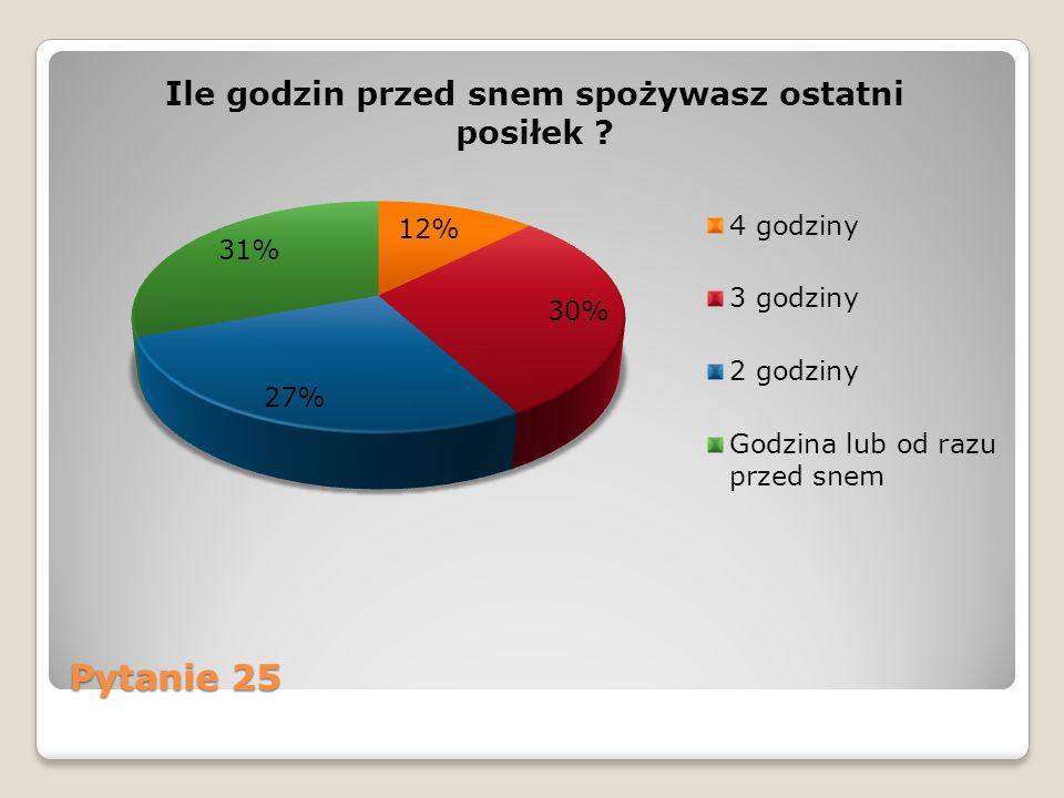 Pytanie 25