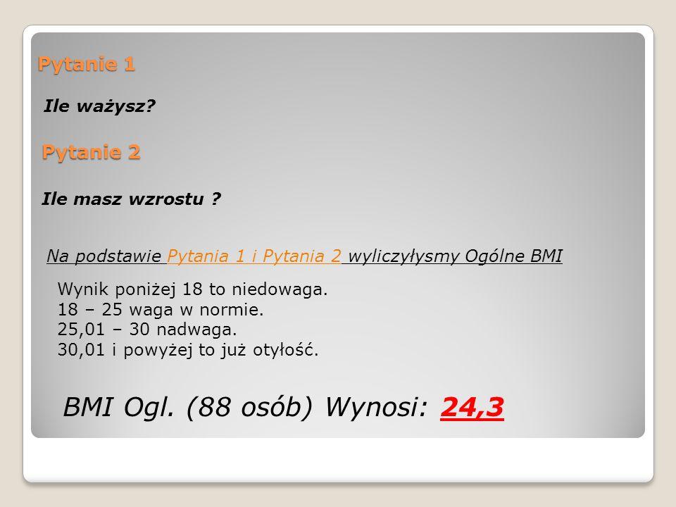 BMI Ogl. (88 osób) Wynosi: 24,3 Pytanie 1 Pytanie 2 Ile ważysz