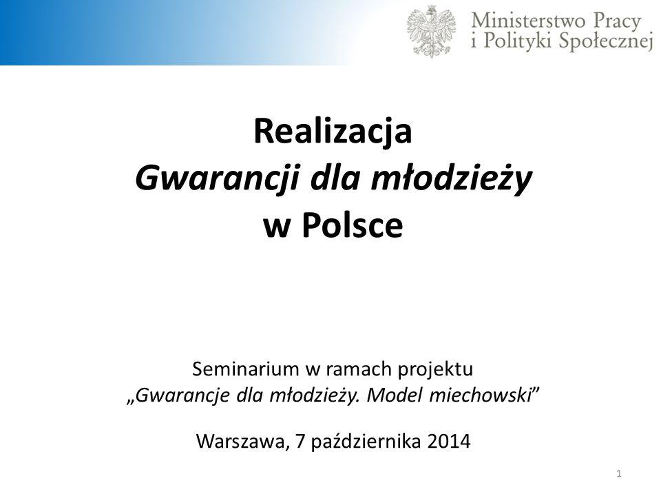 Realizacja Gwarancji dla młodzieży w Polsce